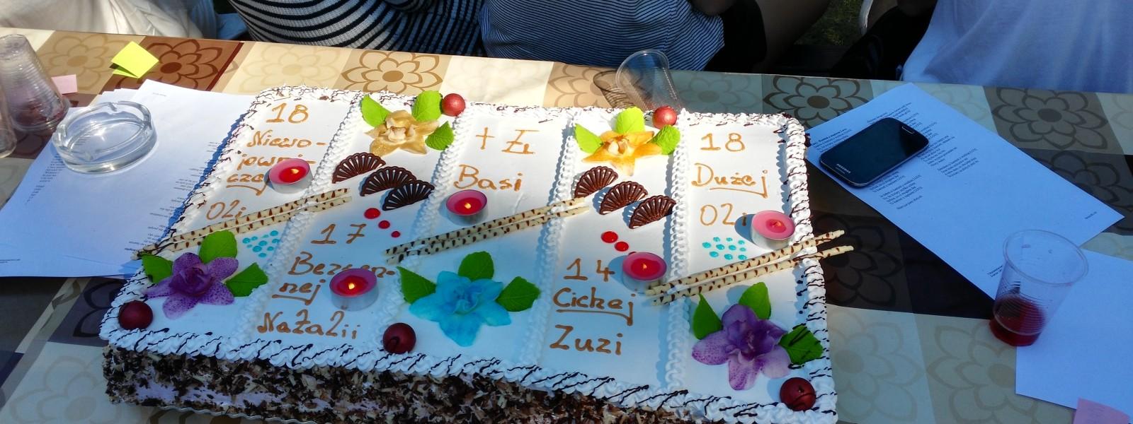 Potęgowe urodziny